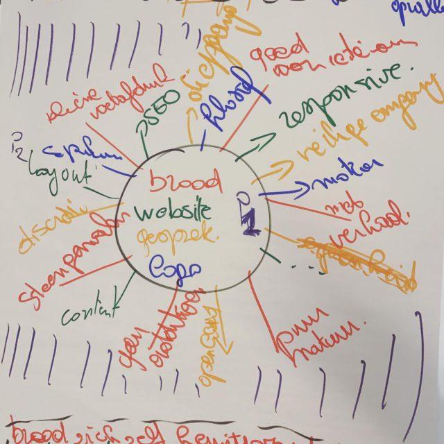 Het was weer een inspiratierijke sessie opleidingenvoorondernemendemensen storyfabriek storytelling
